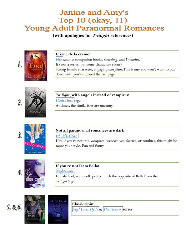 young-adult-paranormal-romance-list